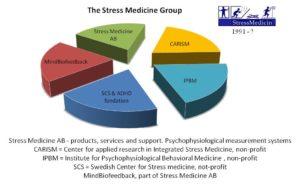 fr-smab-the-stress-medicine-group-jpg